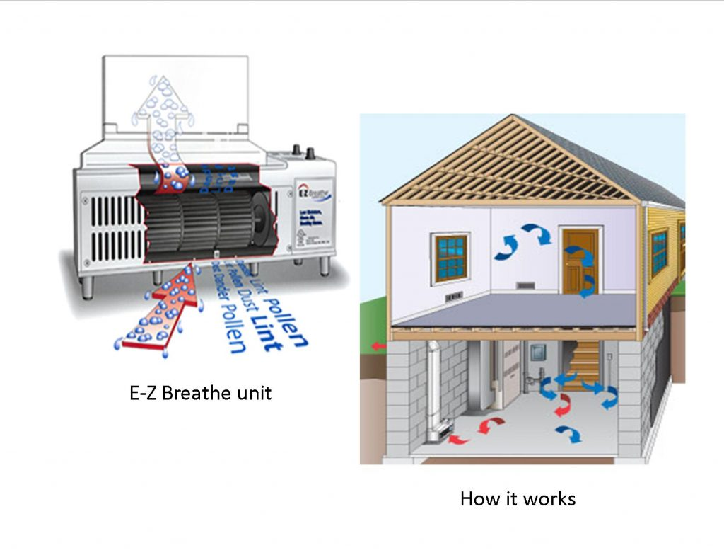Letting Your Building Breathe With EZ Breathe In Midland